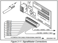 Federal Signal Signalmaster Wiring Diagram Wiring Diagram Collection